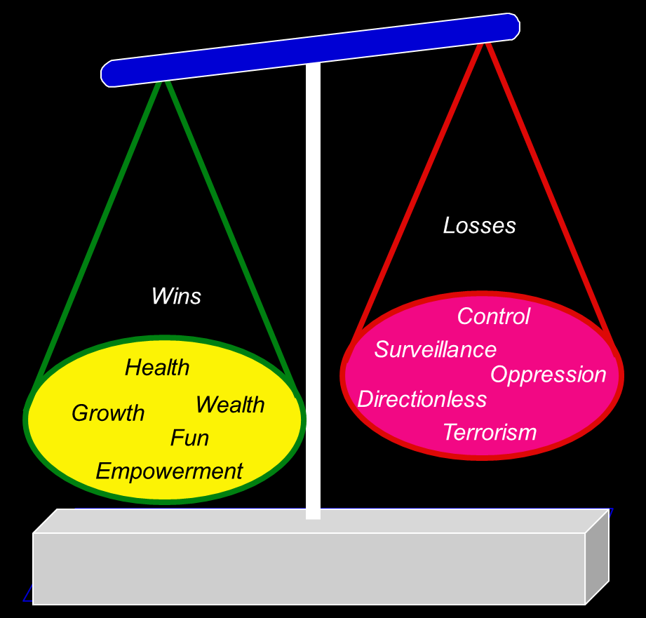 essays wealth being limited Poverty and wealth • social including health and well-being - wealth refers to the total economic assets limited schooling - poor children are less likely.
